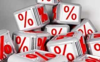 Пени по кредиту проводки