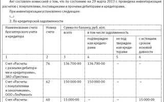 Бухгалтерская справка о списании кредиторской задолженности
