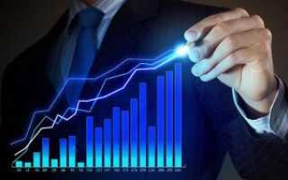 Алгоритм инвестиционного процесса