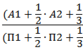 Формула расчета общего коэффициента ликвидности