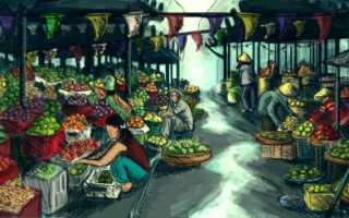 Какие виды рынков вы знаете