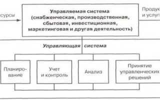 Понятие и значение анализа