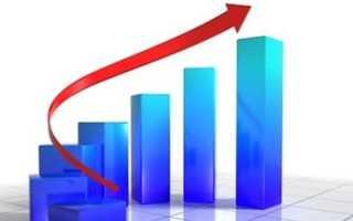 Инвестиционный потенциал предприятия