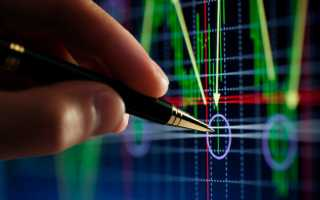 Проведение операций на открытом рынке