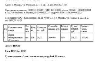 Частичная оплата по счету назначение платежа