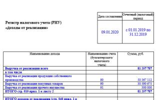 Перечень налоговых регистров к учетной политике
