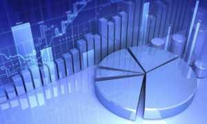Регуляторы рынка в рыночной экономике