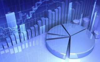 Основные черты рынка