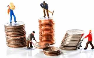 Добавочный капитал это пассив или актив