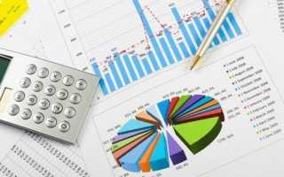Инвестиционная привлекательность нижегородской области