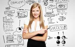 Оценка предпринимательских рисков в бизнес плане