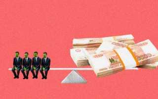 Санкции за совершение налоговых правонарушений
