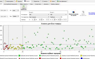Анализ товарных потоков