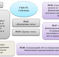 Дебет 60 кредит 55