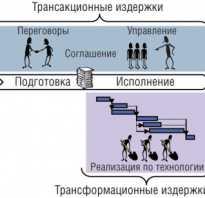 Деньги и трансакционные издержки