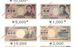 Валютная система японии