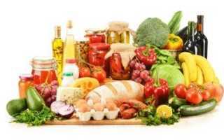 Таможенные пошлины на продукты питания