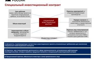 Инвестиционный контракт образец