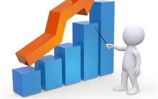 Расчет инвестиционного проекта в excel