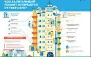Замена электропроводки капитальный или текущий ремонт