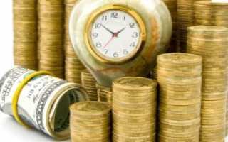 Классификация инвестиций на финансовых рынках